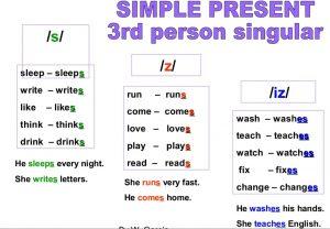 prononciation s